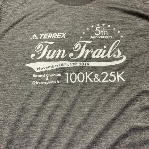 FTR100  TEAM Fun Trails
