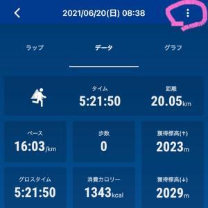 東京マラソン2021 2次募集