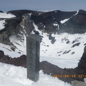 山の雑学~富士山の入山料と使途
