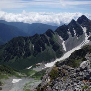 山に想う~夏の涸沢・北穂高岳~⑤登山道のすれ違いを侮るな