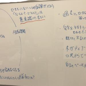 2020年6月20日(土)活動報告