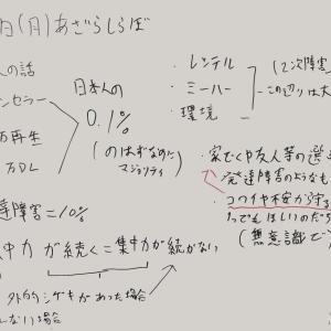2020/08/03(月)活動報告