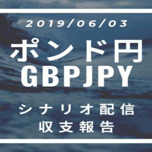 2019/06/03 ポンド円シナリオ(環境認識)&収支報告【FX】