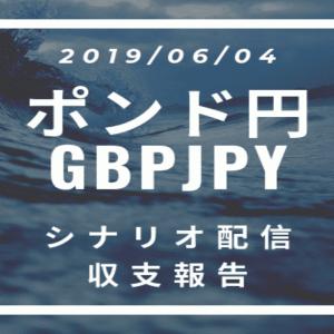 2019/06/04 ポンド円シナリオ(環境認識)&収支報告【FX】