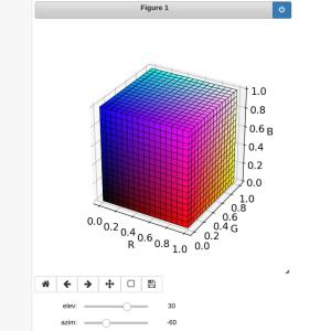 [ipywidgets] 15. IntSliderで3Dグラフの視点を変更
