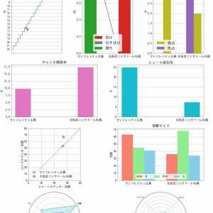 [toto] 第1155回 mini toto-A組の対象試合に関するデータ