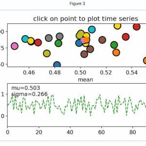 [matplotlib] 69. 散布図上でクリックした点に関連付けられたデータを下図に表示する