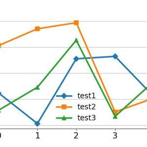 [matplotlib] 70. styleを適用してExcelのような図を作成する