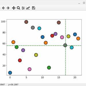 [matplotlib] 71. カーソルの位置をmatplotlib.widgets Cursorで表示する
