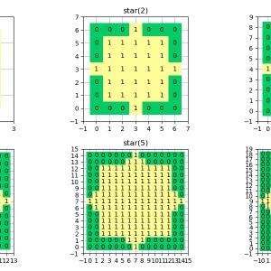 [scikit-image] 78. サイズの異なる星型の構造化要素を生成(skimage.morphology.star)