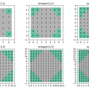 [scikit-image] 77. サイズの異なる八角形の構造化要素を生成(skimage.morphology.octagon)
