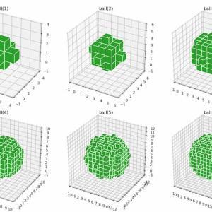 [scikit-image] 81. サイズの異なる球状の構造化要素を生成(skimage.morphology.ball)
