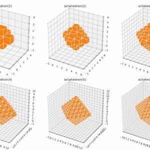 [scikit-image] 80. サイズの異なる八面体の構造化要素を生成(skimage.morphology.octahedron)