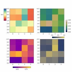 [matplotlib] 79. inset_axesでカラーバーを自由自在に配置する
