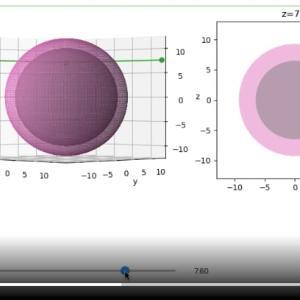 [ipywidgets] 25. 卵状構造をとる2つの球の任意の高さにおける断面を表示