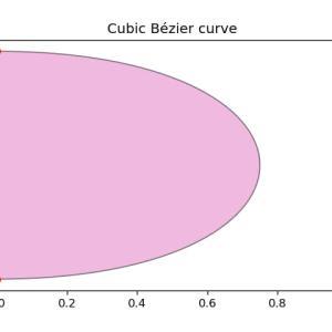 [matplotlib] 87. ベジェ曲線