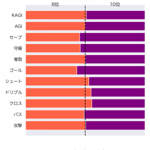 [toto] 第1199回 totoの対象試合に関するデータ(改訂版)