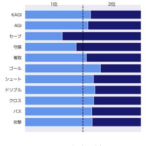 [toto] 第1207回 totoの対象試合に関するデータ