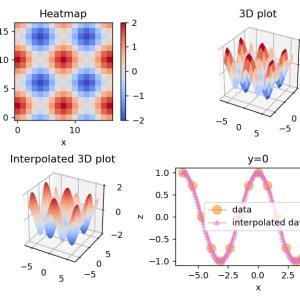 [SciPy] 11. interpolateのinterp2dによる2次元データの補間