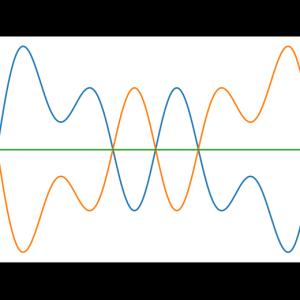 [matplotlib animation] 96. いろいろな波のアニメーション
