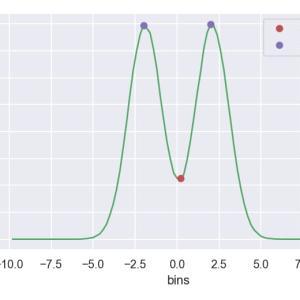 [SciPy] 17. scipy.signal. argrelmin, argrelmaxでデータの極小値、極大値を検出