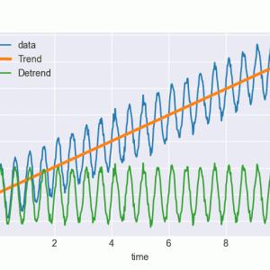 [SciPy] 16. scipy.signal.detrendでデータのトレンド除去