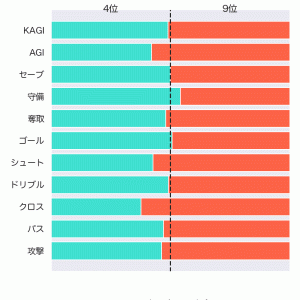 [toto] 第1241回 totoの対象試合に関するデータ