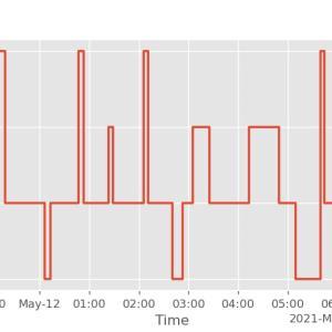 [fitbit] 2. PythonでFitbit APIを使ってデータ取得 その2 fitbit-pythonによる睡眠データの取得とmatplotlibによる表示