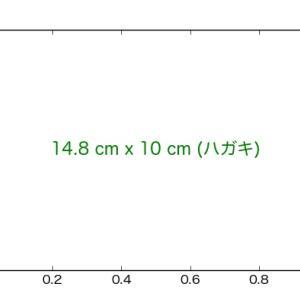 [matplotlib] 104. figureのサイズをセンチメートルで指定する