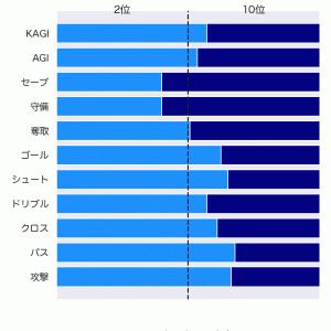 [toto] 第1248回 totoの対象試合に関するデータ