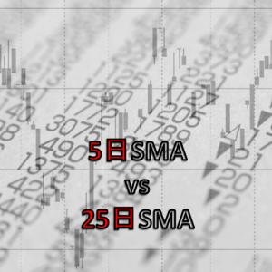 5SMAと25SMAに挟まれた日経平均