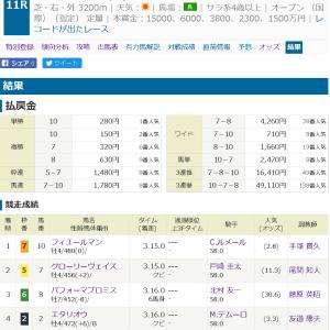 第159回天皇賞(春)(GI)の結果(ハズレ)