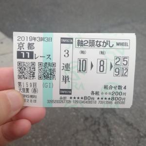 第159回天皇賞(春)(GI)の予想