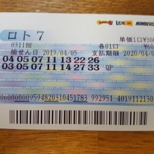 28億円を単独ゲットか?! 高知県の同じ売り場で1等が3口