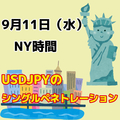 【9/11 NY時間】ドル円のシングルペネトレーション