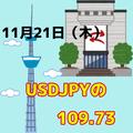 ドル円の109.73に注目!!