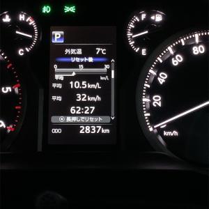 『プラド』ルーフボックス取り付け後の実燃費と風切り音について!ルーフボックス取り付けによるデメリットを考える!『燃費悪化』