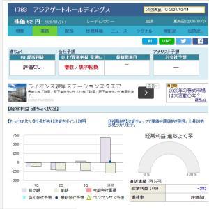 1万円で単元株が買えるねらい目な企業4選!