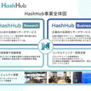 ブロックチェーンにフォーカスしたリサーチサービスd10n Labが、HashHub Researchとしてリブランディング