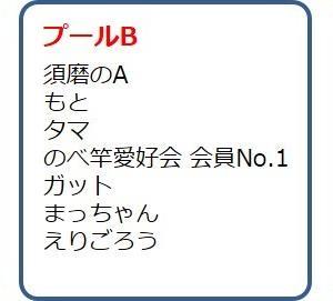 プール分け発表!(btラッキーパンチ2019)