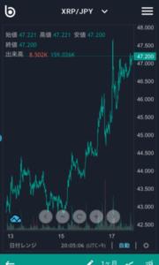 6月21日 仮想通貨 取引状況