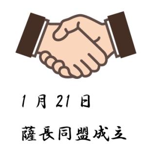 1月21日 薩長同盟締結
