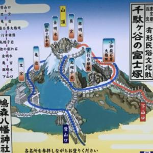 都内最古の富士塚がある鳩森八幡神社