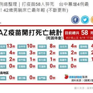 [韓国の反応]台湾で日本産アストラゼネカで5日間で58人の死者が出たそうですね「韓国ネット民]職人技で常温熟成されたワクチンなんだろう(ぶるぶる)