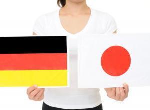 [韓国の反応]日本とドイツ、世界第3位というのにふさわしいのはどちらでしょうか?[韓国ネット民]