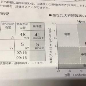 糖尿病 検査 DPN