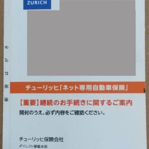 チューリッヒのネット専用自動車保険 更新のお知らせハガキ