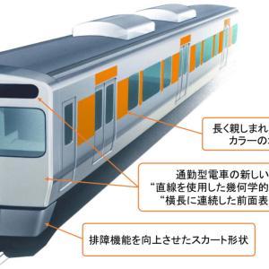 【JR東海】『315系』イメージが公開、いきなりコラ画像が大量発生する事態に。