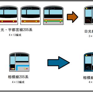 【JR東日本】相模線・日光線の205系、E131系で全面?置換えヘ。