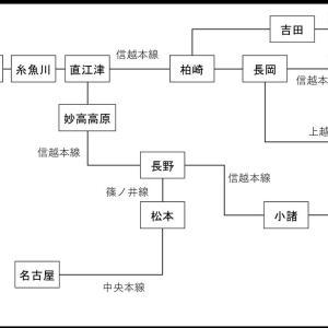 【解説記事】えちごトキめき鉄道、急行「ヘッドマーク」各論